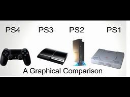 Ewolucja grafiki na konsolach Sony PlayStation