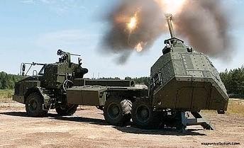 Nowoczesna artyleria
