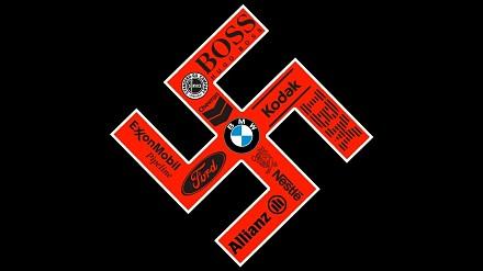 Globalne korporacje współpracujące z nazistami