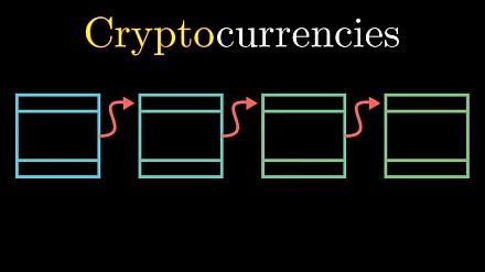 Jak dokładnie działa bitcoin?