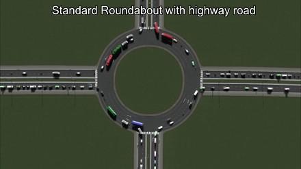 Testy przepustowości różnego typu skrzyżowań