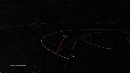 Którędy za Voyagerem?