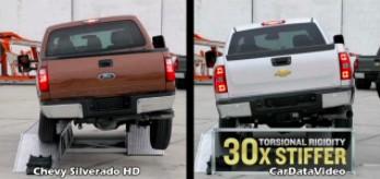 Chevy vs Ford - test sztywności konstrukcji