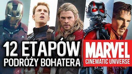 12 etapów podróży bohatera: Marvel Cinematic Universe | Poznać kino