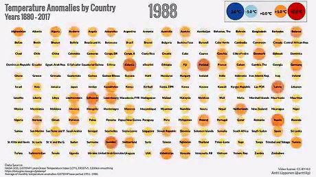 Anomalie temperaturowe przez ostatnie niespełna 140 lat