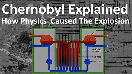 Dlaczego reaktor w Czarnobylu wybuchł?
