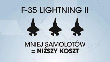 F-35: Czyli co Polska kupi od USA